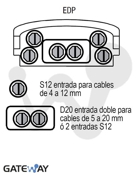 Caja de empalme de fibra IP68 (EDP), BPE/O-1, 144 fusiones, 1 puerto doble D5-20 y 4 simples S4-12 ó 6xS4-12