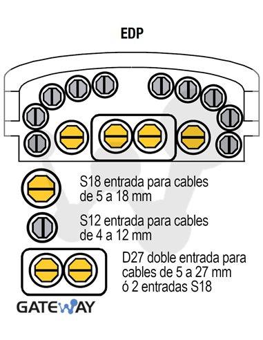 Caja de empalme de fibra IP68 (EDP) BPE/O-2, 336 fusiones, 1 puerto doble S5-27, 2 simples S5-18 y 10 simples S4-12